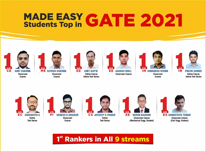 GATE 2021 Top Rankers